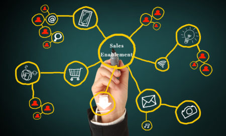sales enablement tools for sales