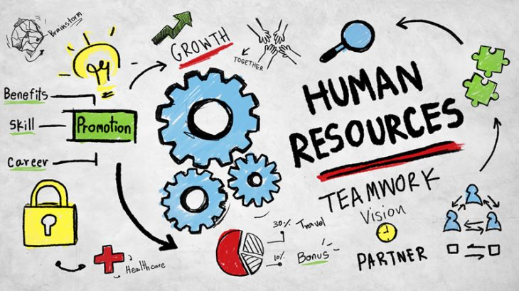 Importance of the Human Resource Management in 2021